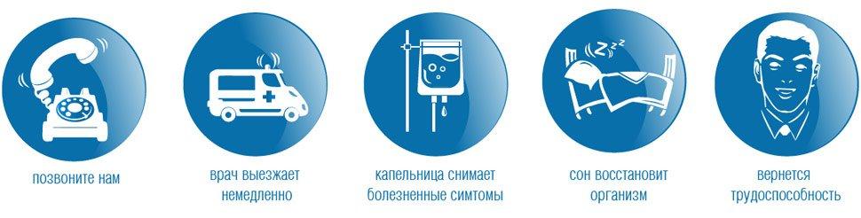алкогольная красноярск зависимость-12